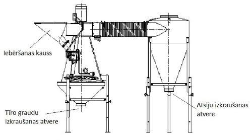 POM M 502/1 - VOKA.LV
